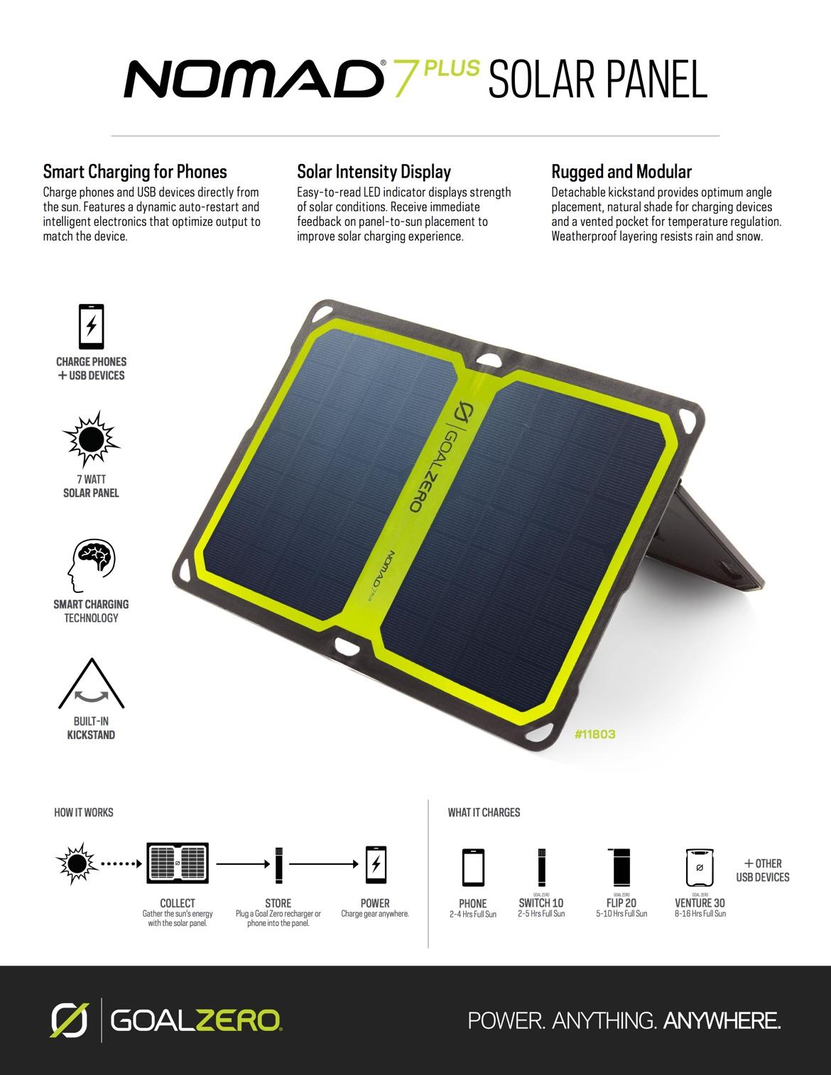 Zalety Panelu solarnego Nomad 7 PLUS