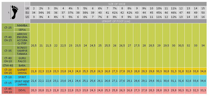 tabela rozmiarów saltic